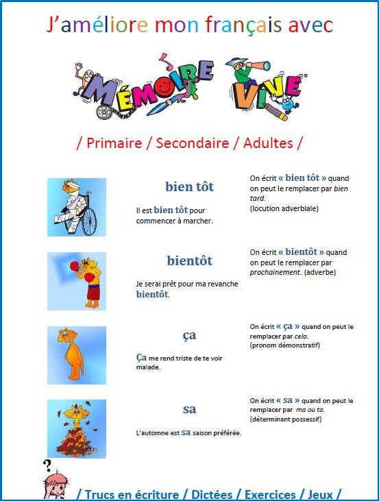 Populaire Mémoire Vive - Jeux éducatifs pour la mémorisation et la  GW39